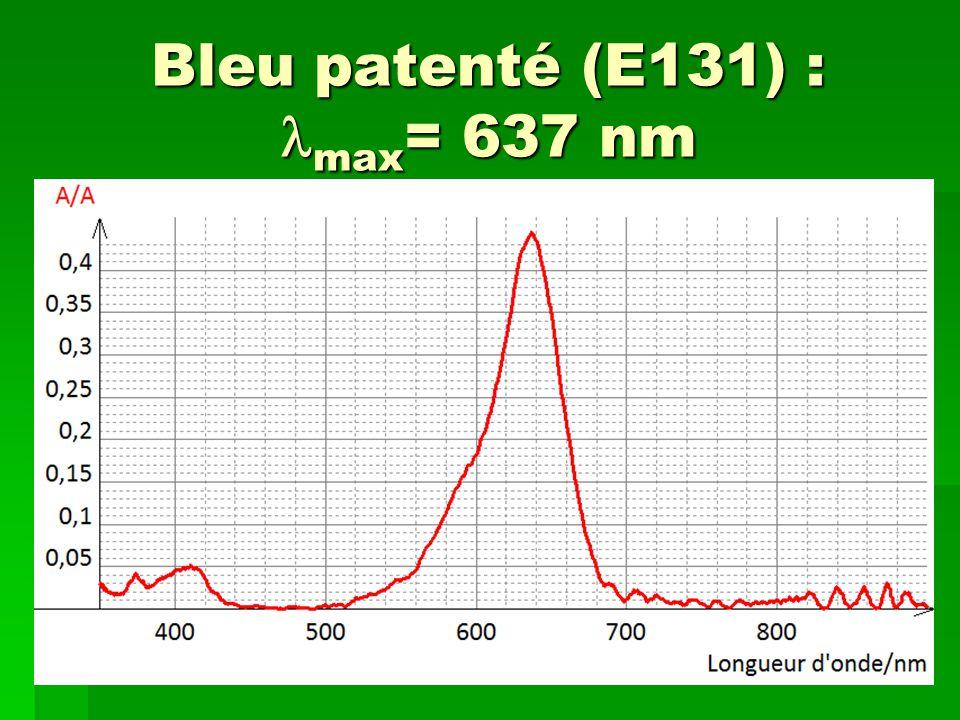 Bleu patenté (E131) : max= 637 nm