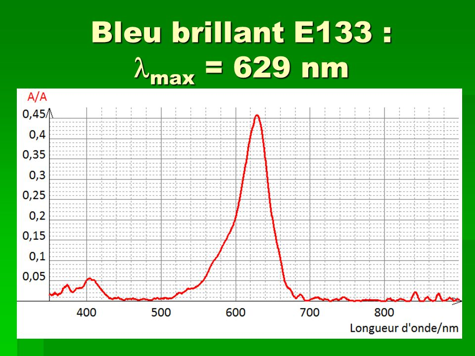 Bleu brillant E133 : max = 629 nm