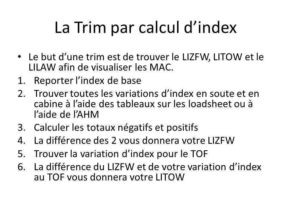 La Trim par calcul d'index