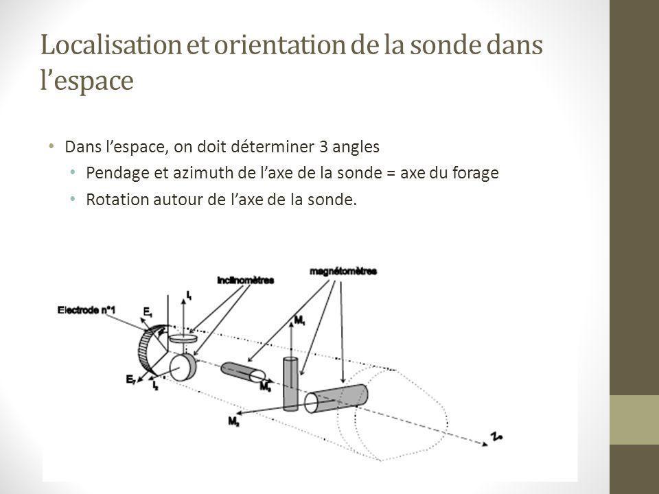 Localisation et orientation de la sonde dans l'espace