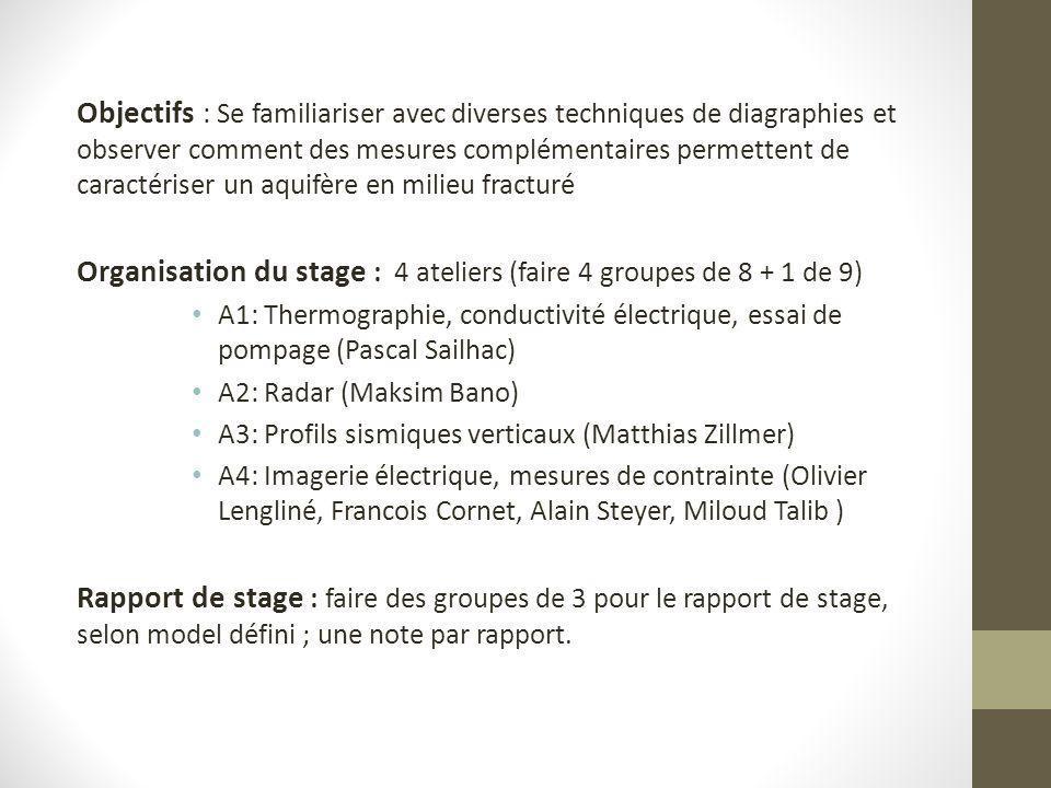 Organisation du stage : 4 ateliers (faire 4 groupes de 8 + 1 de 9)