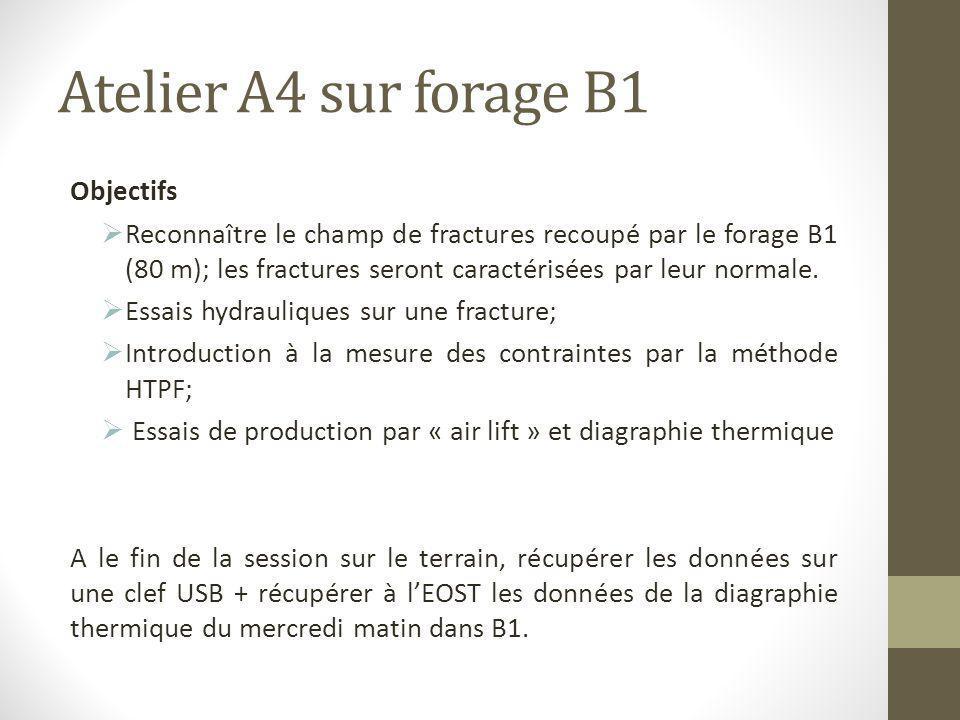 Atelier A4 sur forage B1 Objectifs