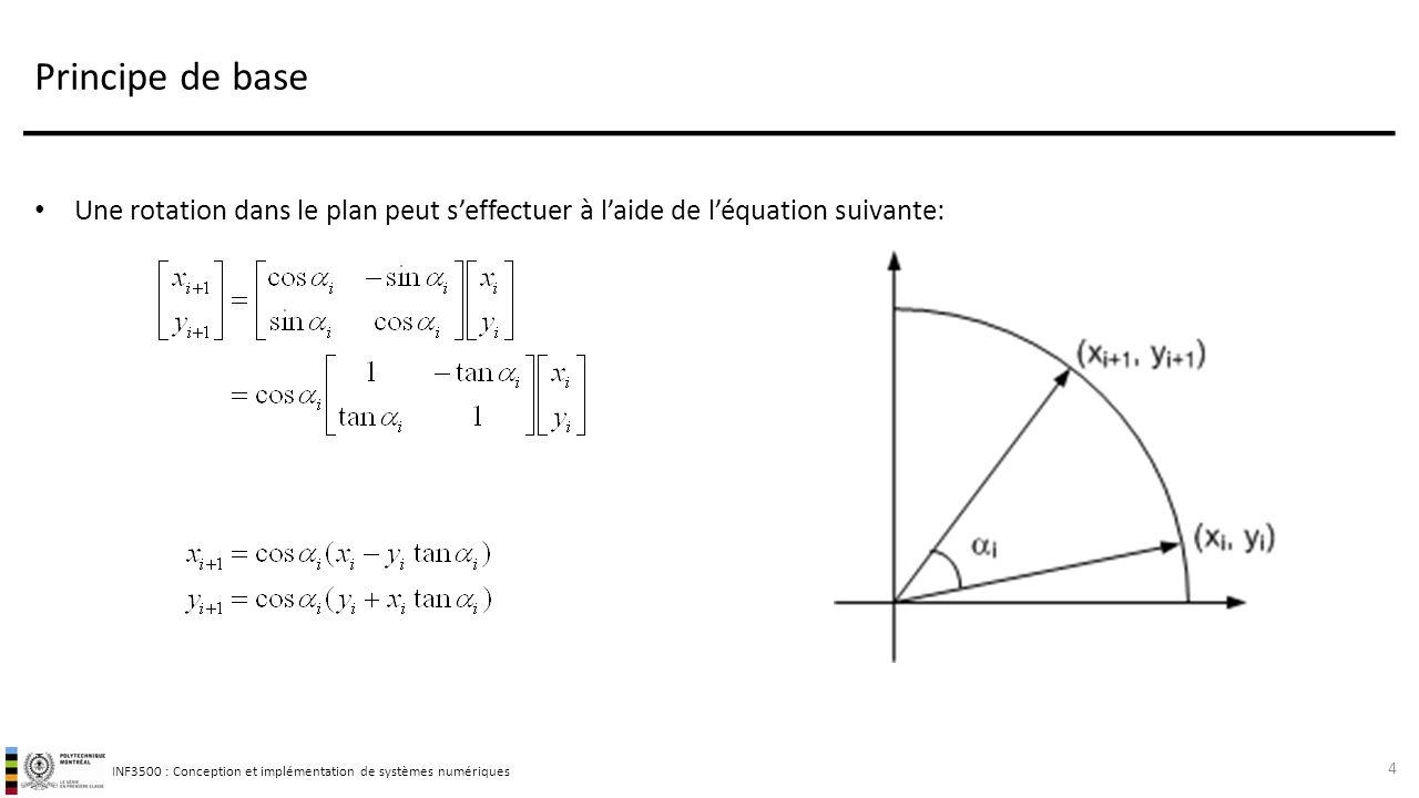 Principe de base Une rotation dans le plan peut s'effectuer à l'aide de l'équation suivante: