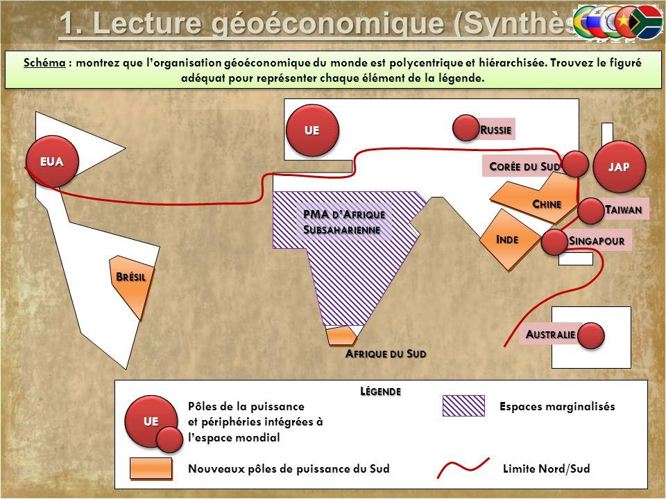 1. Lecture géoéconomique (Synthèse)