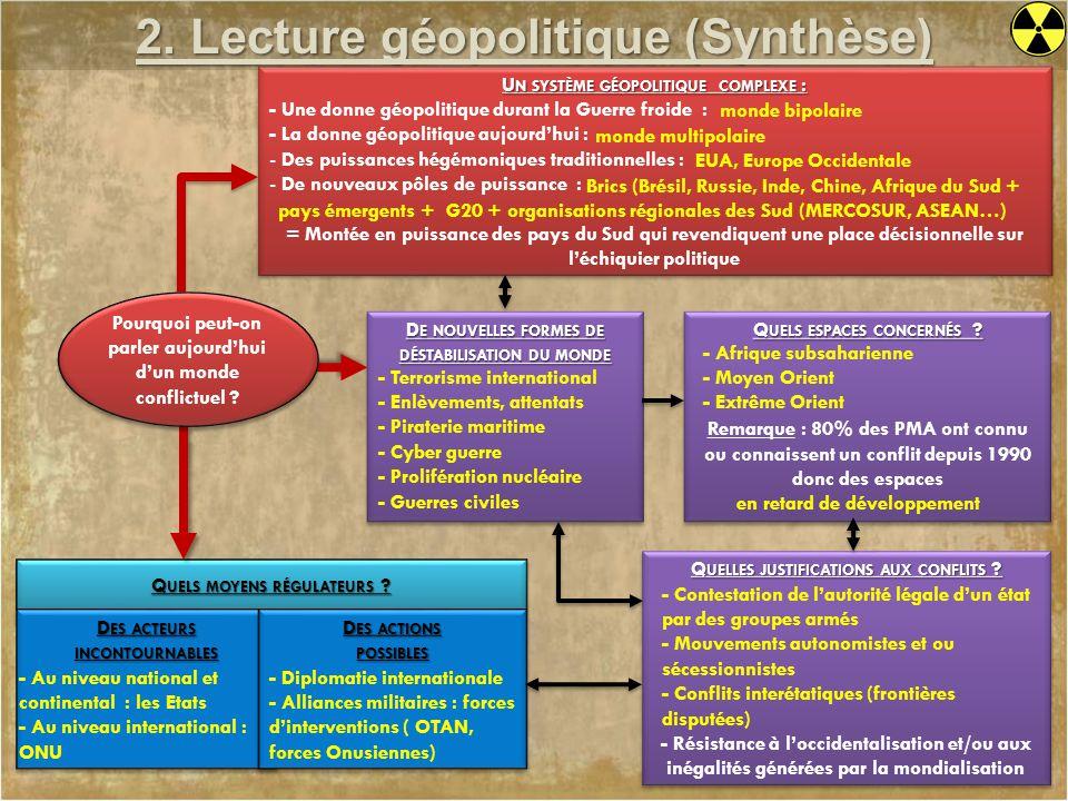 2. Lecture géopolitique (Synthèse)