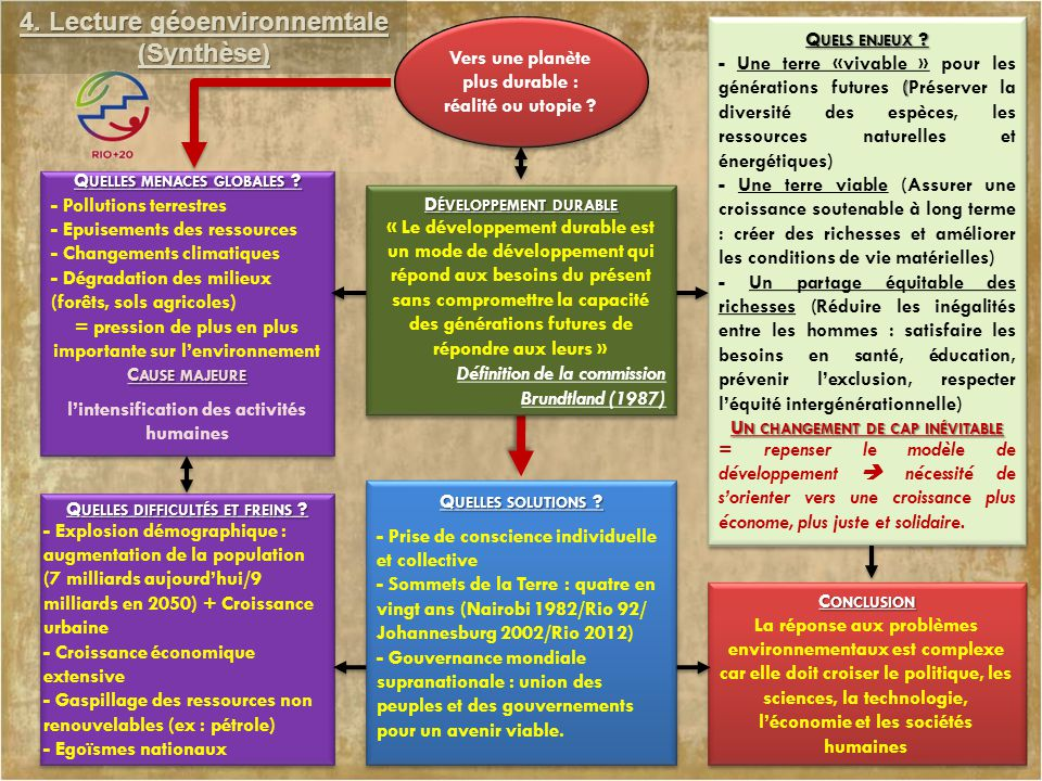 4. Lecture géoenvironnemtale (Synthèse)