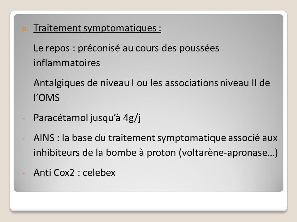 Traitement symptomatiques :