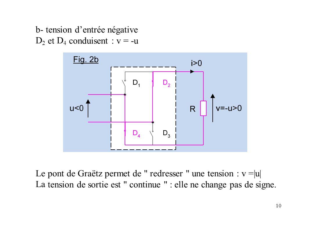 D2 D4 b- tension d'entrée négative et conduisent : v = -u Le La