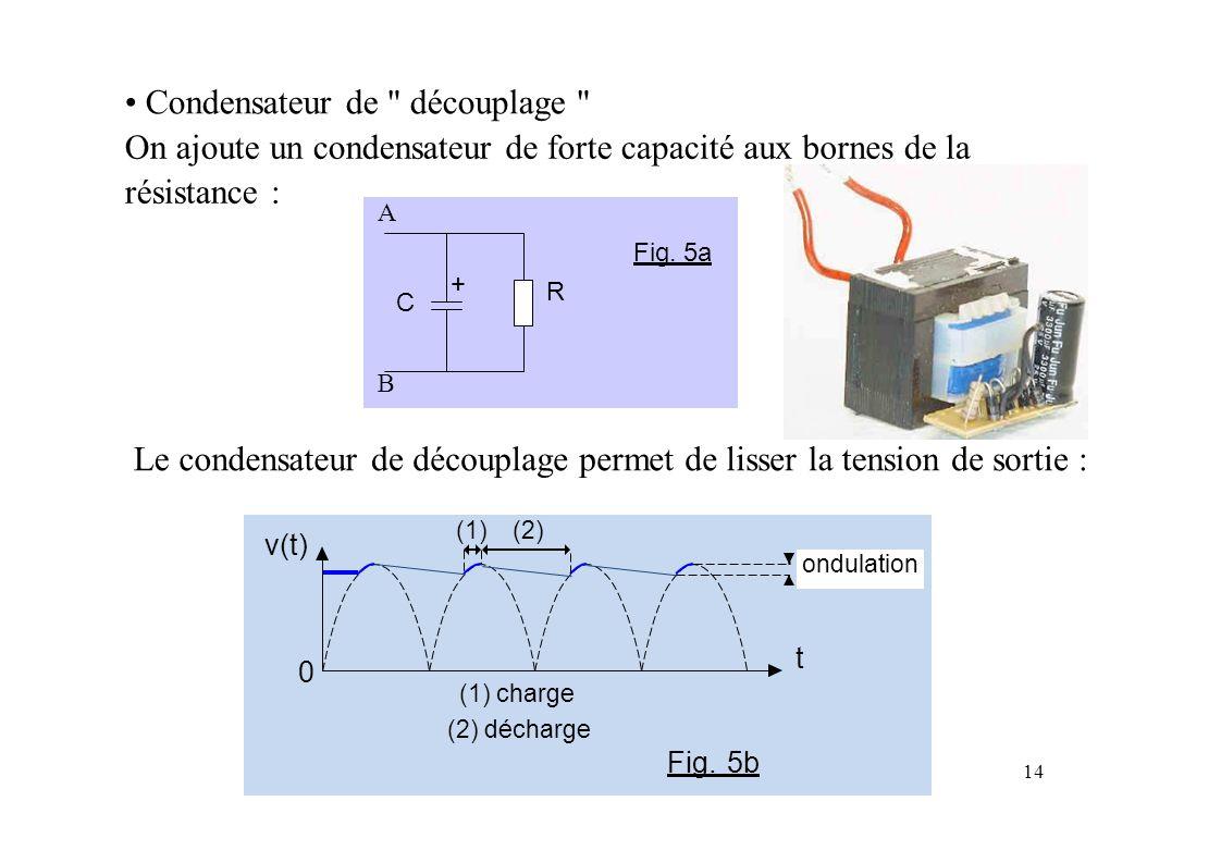 0 t • Condensateur de découplage On ajoute résistance un :