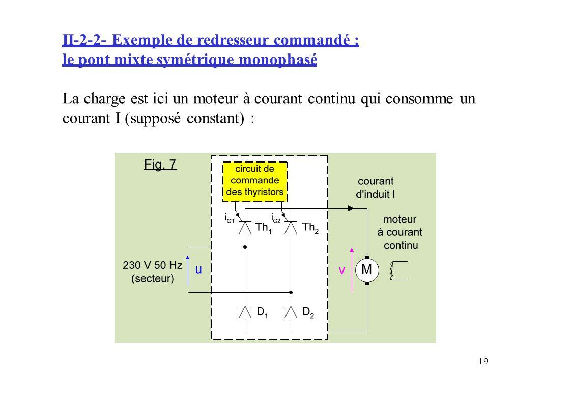 II-2-2- Exemple de redresseur commandé :