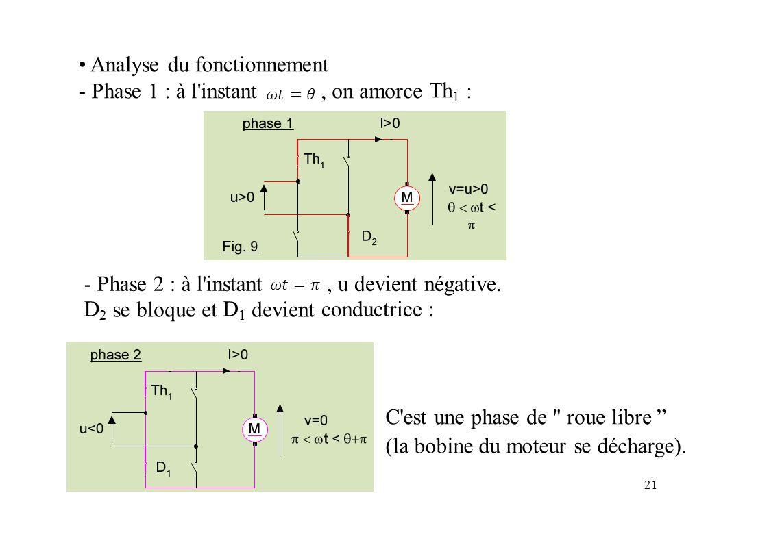 Th1 D2 D1 • Analyse du fonctionnement - Phase 1 : à l instant , on