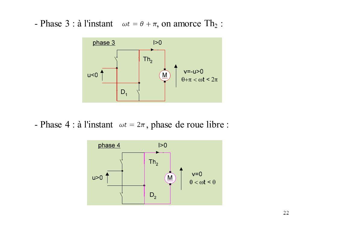 Th2 - Phase 3 : à l instant , on amorce : - Phase 4 : à l instant ,