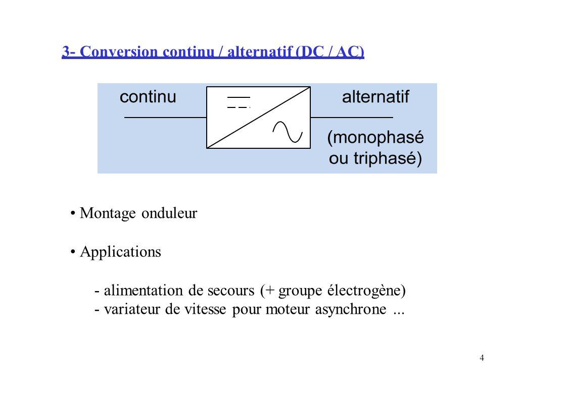 3- Conversion continu / alternatif (DC / AC)