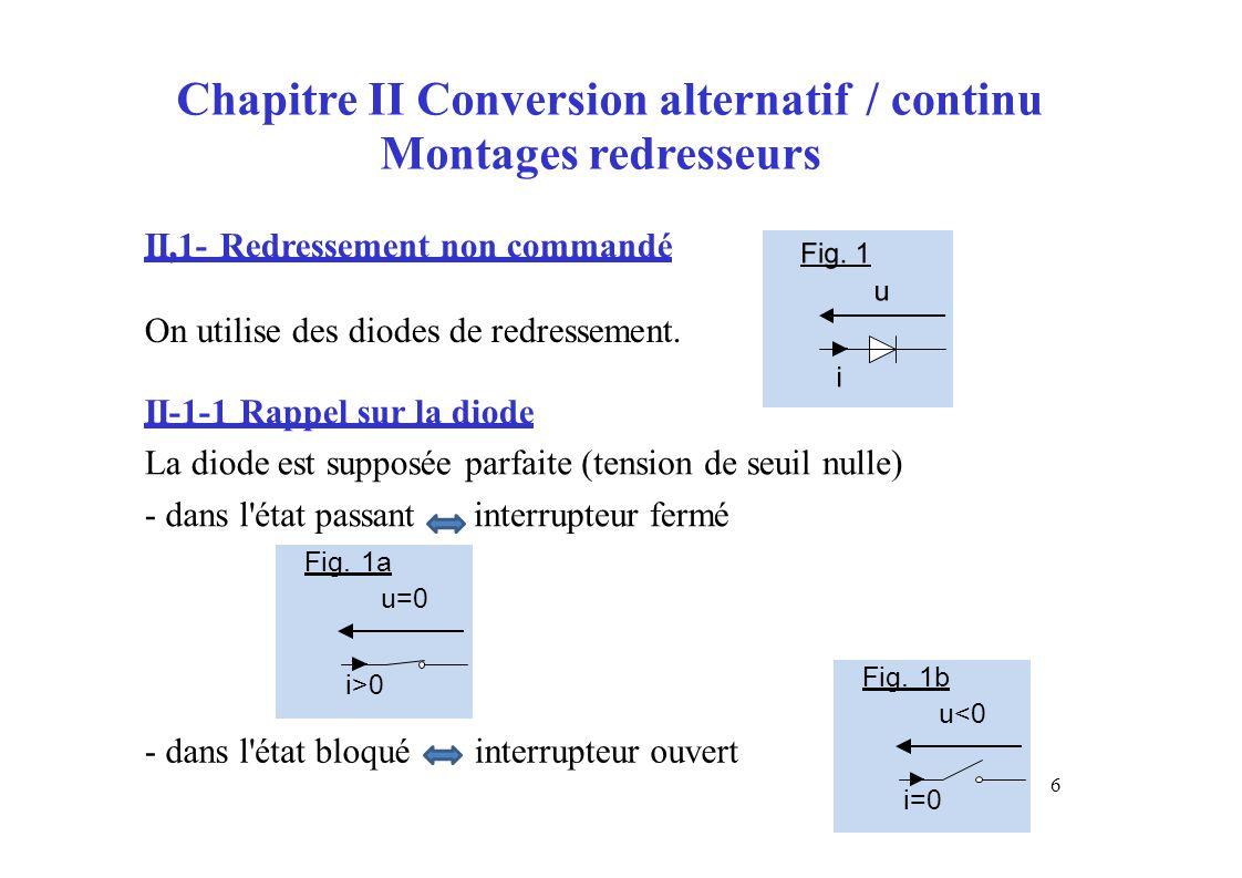 Chapitre II Conversion alternatif Montages redresseurs / continu