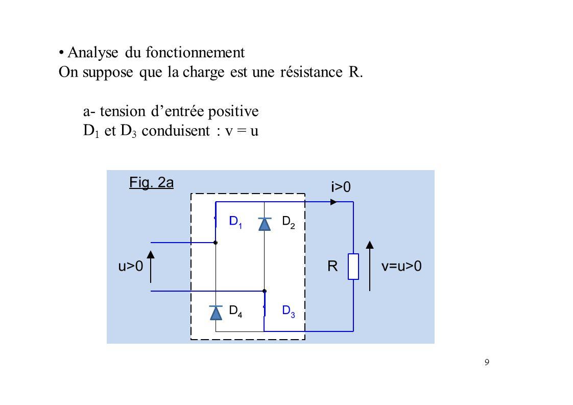 D1 D3 • Analyse du fonctionnement On suppose que la charge est une