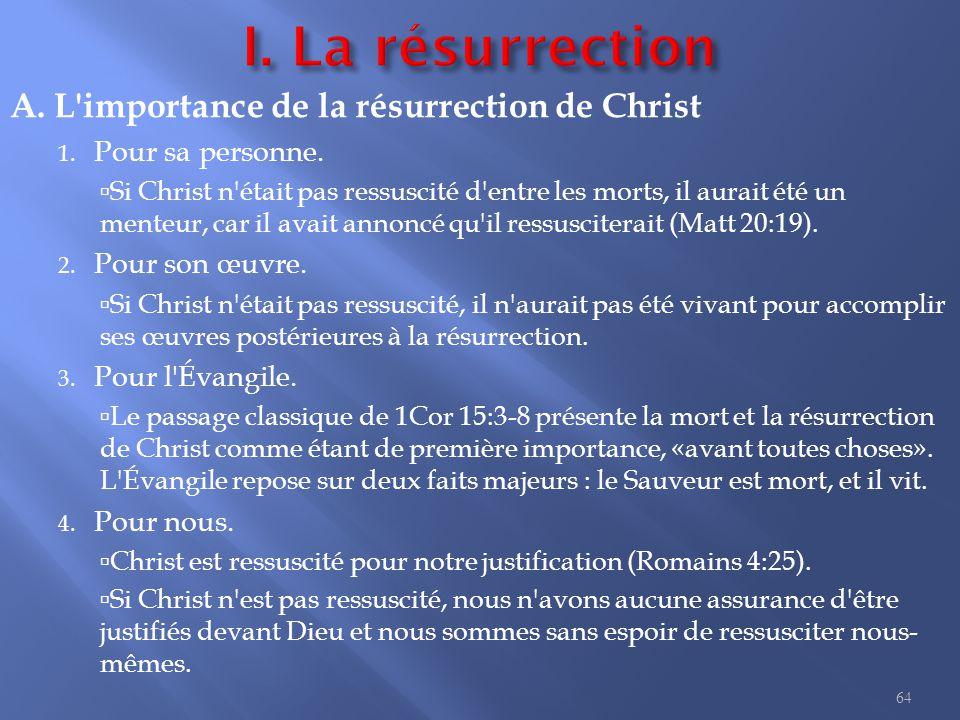 I. La résurrection B. Les preuves de la résurrection de Christ
