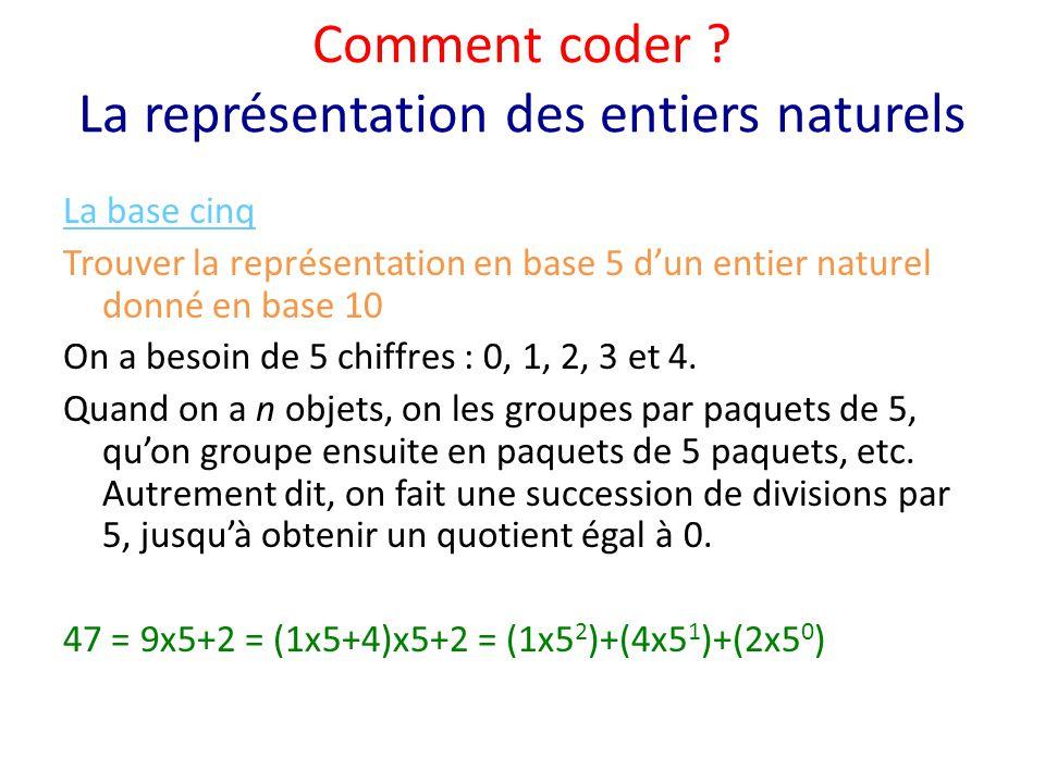 Comment coder La représentation des entiers naturels