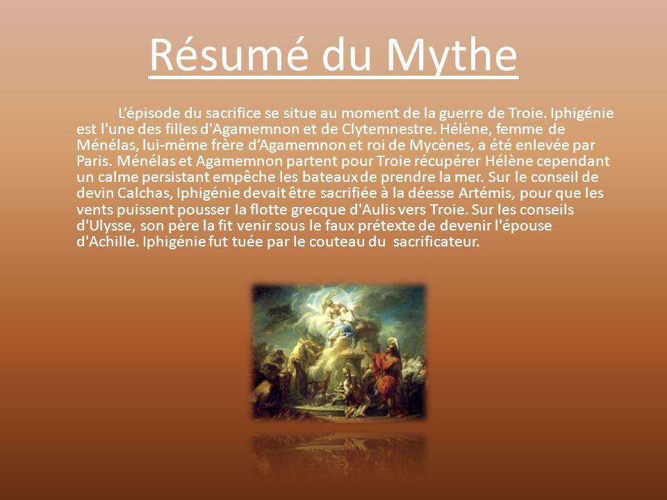 Résumé du Mythe