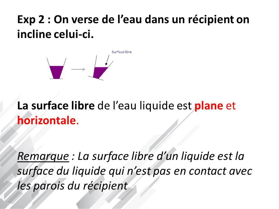Exp 2 : On verse de l'eau dans un récipient on incline celui-ci.
