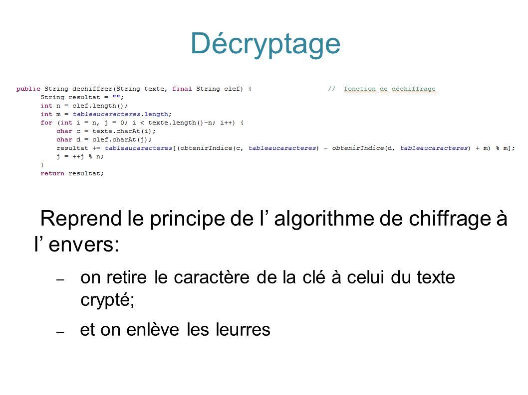 Décryptage Reprend le principe de l' algorithme de chiffrage à l' envers: on retire le caractère de la clé à celui du texte crypté;