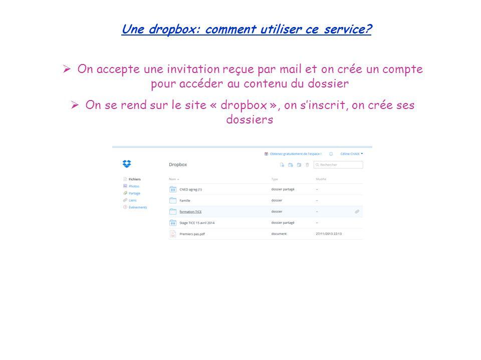 Une dropbox: comment utiliser ce service