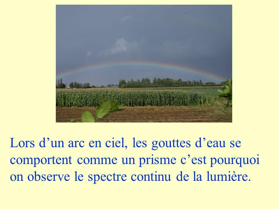 Lors d'un arc en ciel, les gouttes d'eau se comportent comme un prisme c'est pourquoi on observe le spectre continu de la lumière.