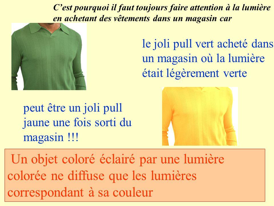 C'est pourquoi il faut toujours faire attention à la lumière en achetant des vêtements dans un magasin car