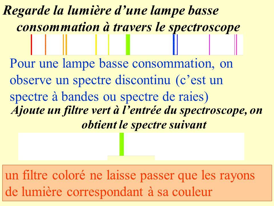 Regarde la lumière d'une lampe basse consommation à travers le spectroscope