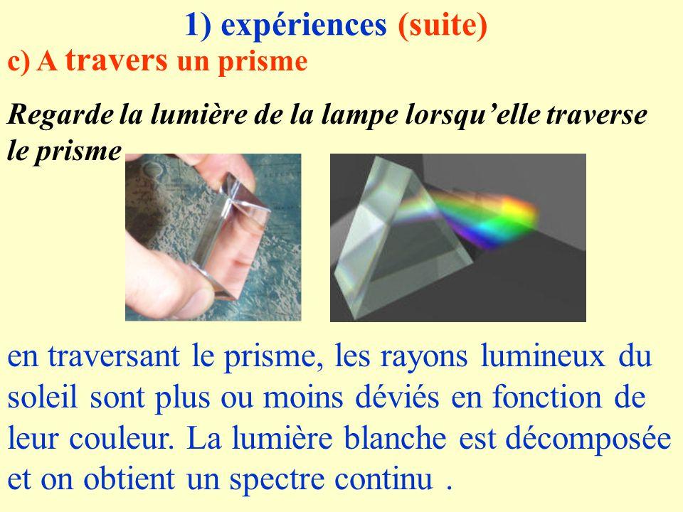 1) expériences (suite) c) A travers un prisme. Regarde la lumière de la lampe lorsqu'elle traverse le prisme.