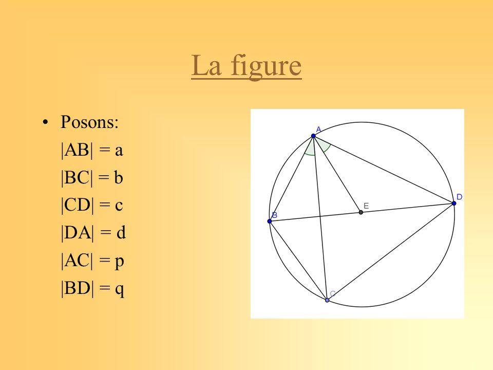 La figure Posons: |AB| = a |BC| = b |CD| = c |DA| = d |AC| = p