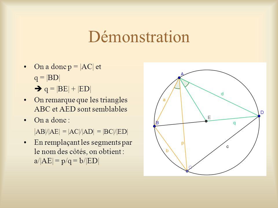 Démonstration On a donc p = |AC| et q = |BD|  q = |BE| + |ED|