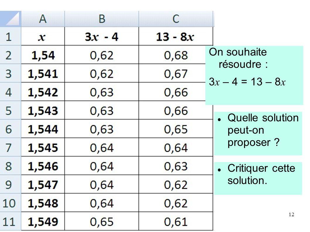 On souhaite résoudre : 3x – 4 = 13 – 8x. Quelle solution peut-on proposer .