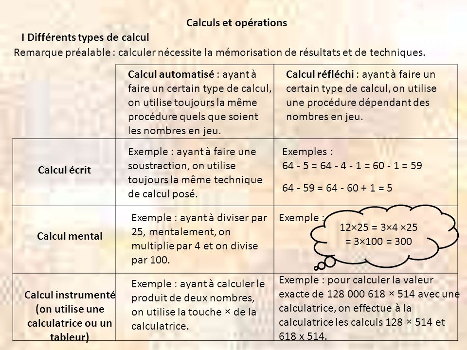 Calcul instrumenté (on utilise une calculatrice ou un tableur)