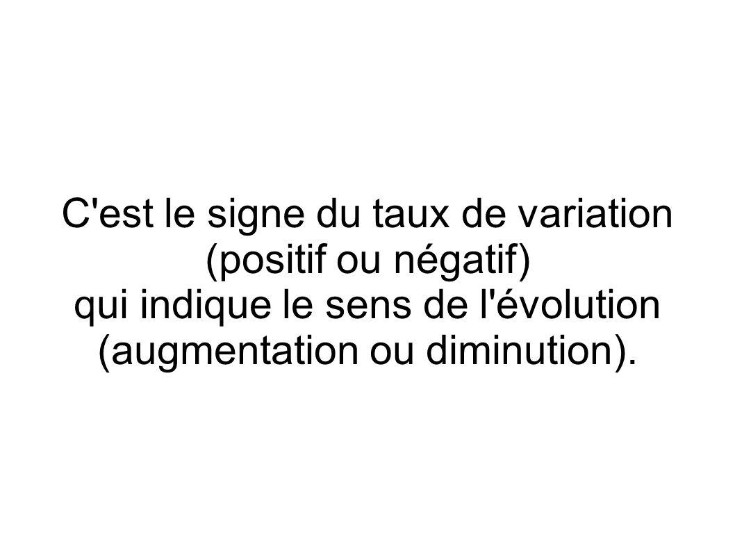 C est le signe du taux de variation (positif ou négatif) qui indique le sens de l évolution (augmentation ou diminution).