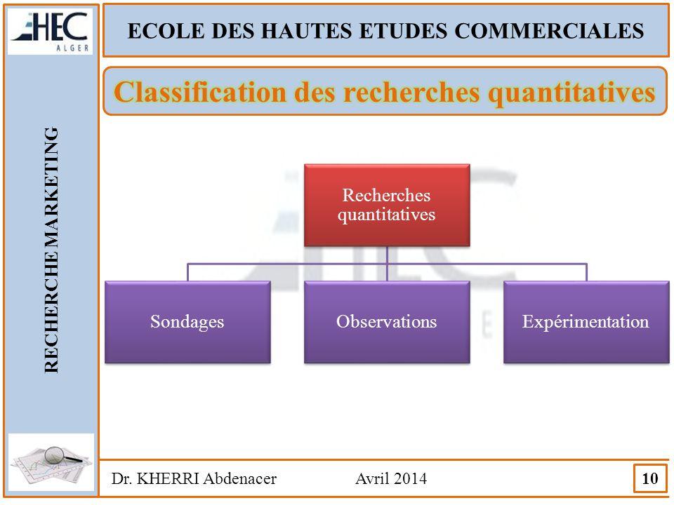 Classification des recherches quantitatives