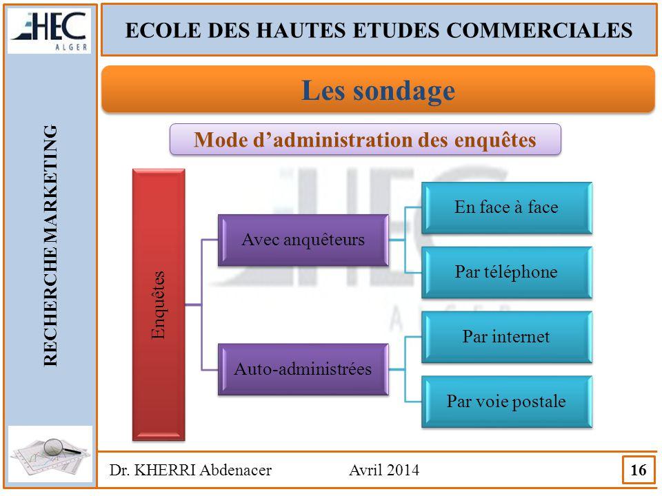 Les sondage ECOLE DES HAUTES ETUDES COMMERCIALES