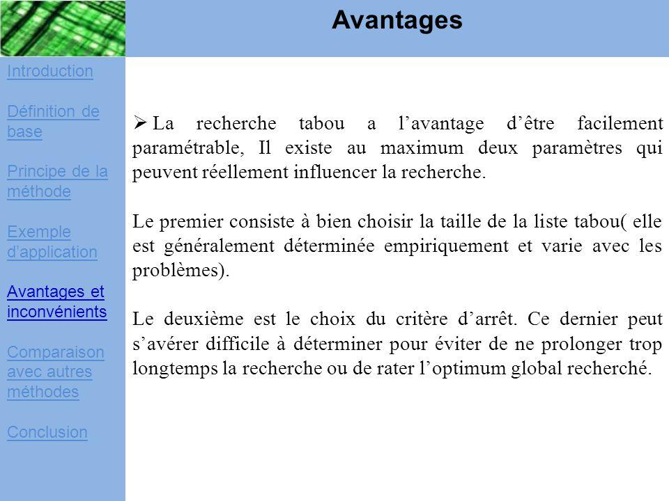 Avantages Introduction. Définition de base. Principe de la méthode. Exemple d'application. Avantages et inconvénients.