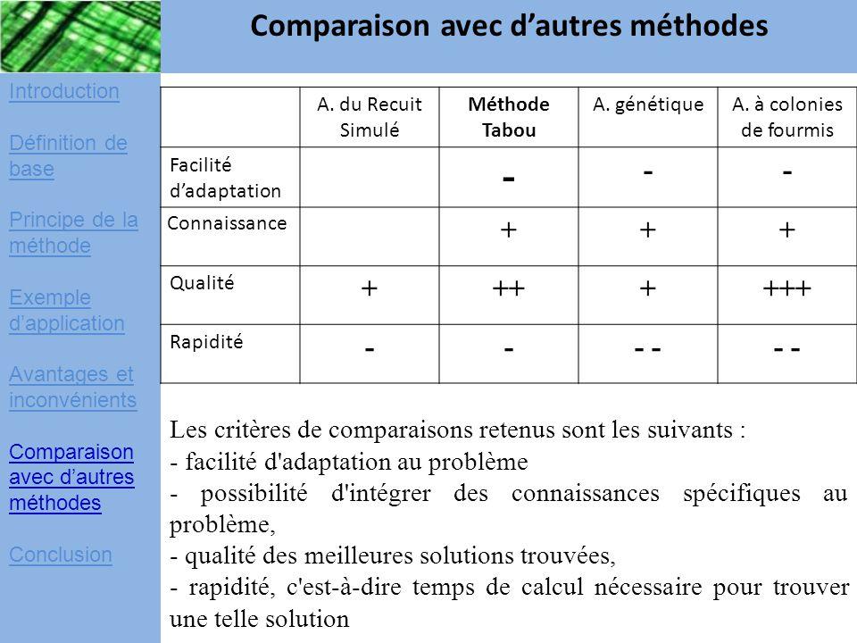 Comparaison avec d'autres méthodes