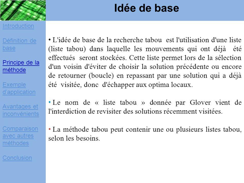 Idée de base Introduction. Définition de base. Principe de la méthode. Exemple d'application. Avantages et inconvénients.