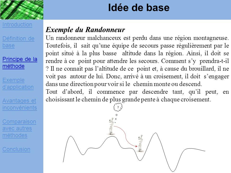Idée de base Exemple du Randonneur