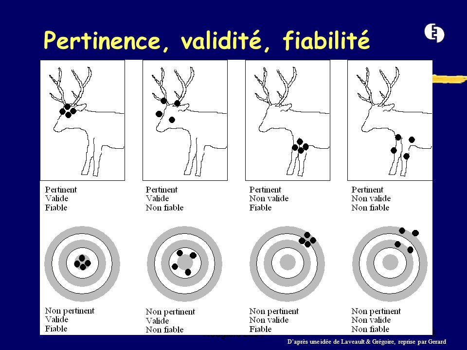Pertinence, validité, fiabilité