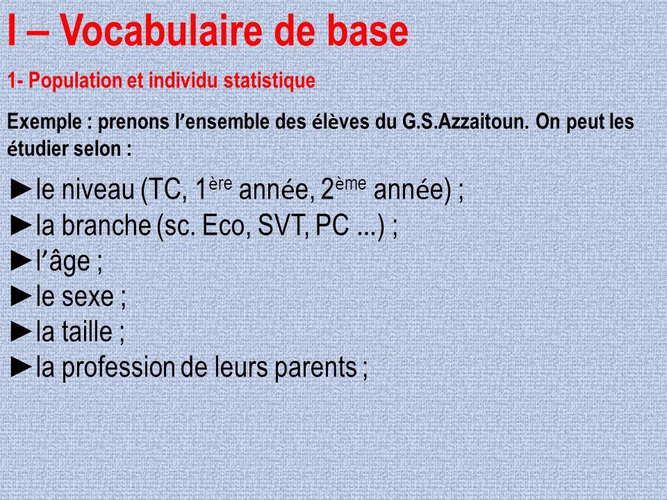 I – Vocabulaire de base le niveau (TC, 1ère année, 2ème année) ;