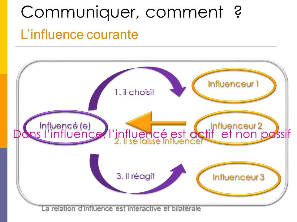 Communiquer, comment L'influence courante
