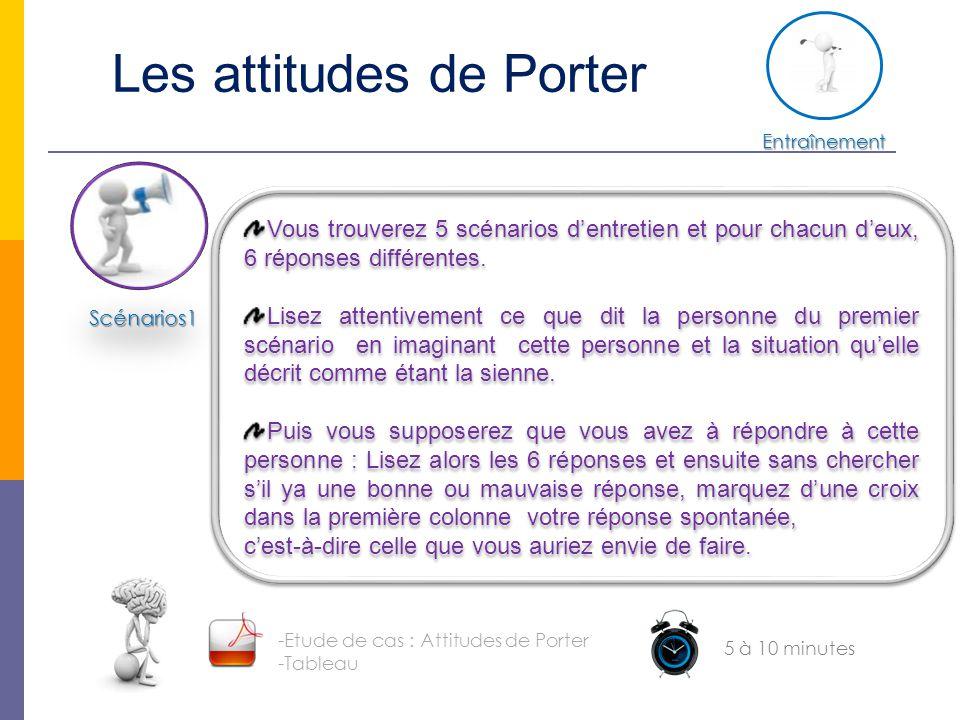 Les attitudes de Porter