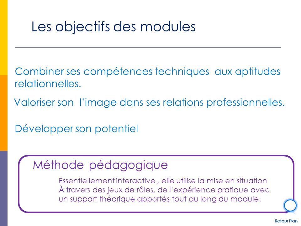 Les objectifs des modules