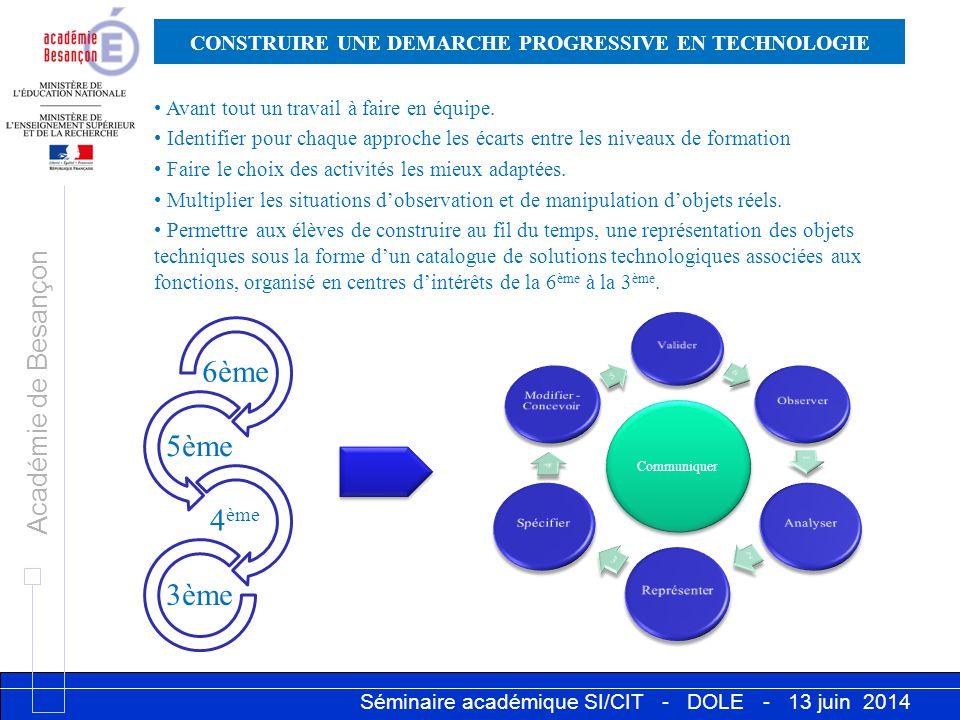 CONSTRUIRE UNE DEMARCHE PROGRESSIVE EN TECHNOLOGIE