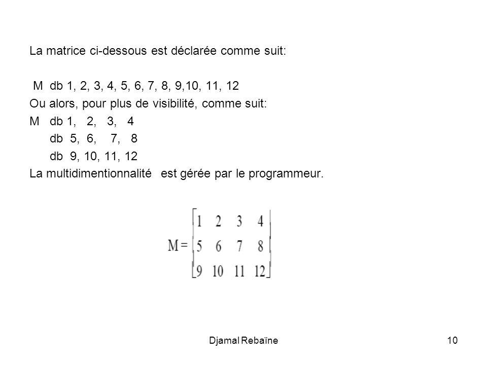 La matrice ci-dessous est déclarée comme suit: