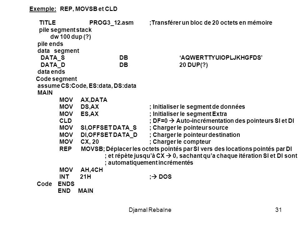 Exemple: REP, MOVSB et CLD