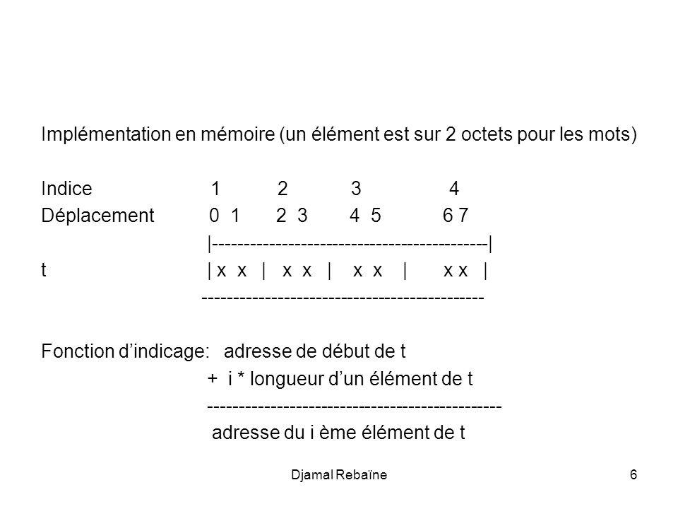 Implémentation en mémoire (un élément est sur 2 octets pour les mots)