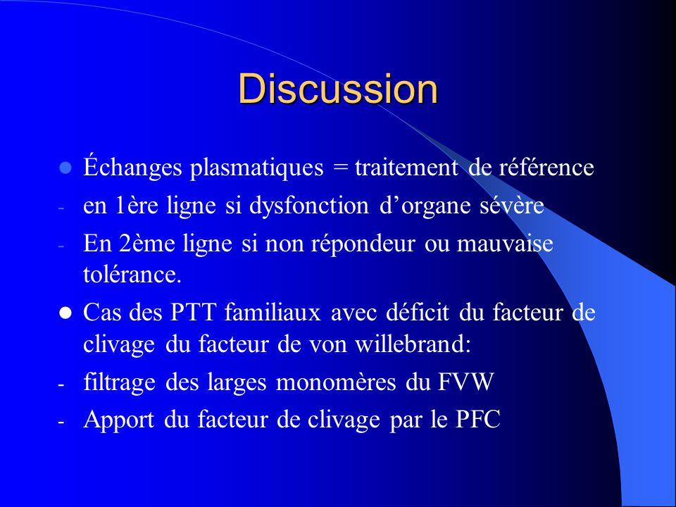 Discussion Échanges plasmatiques = traitement de référence